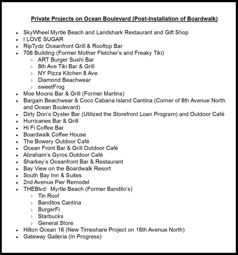 Boardwalk List